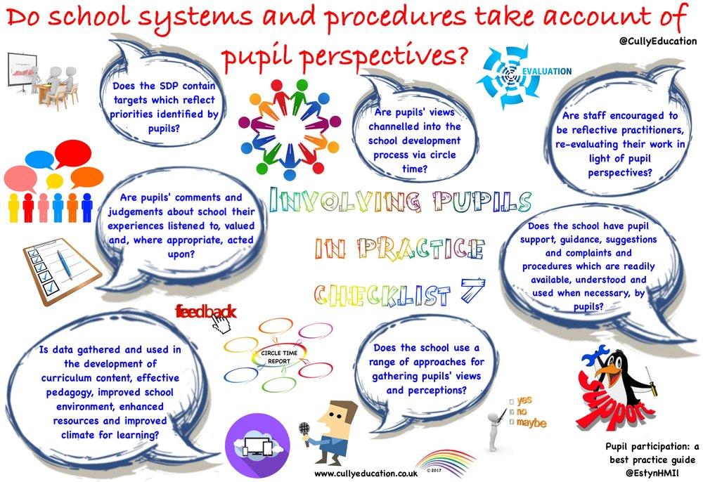 Pupil Practice Checklist 7.jpg