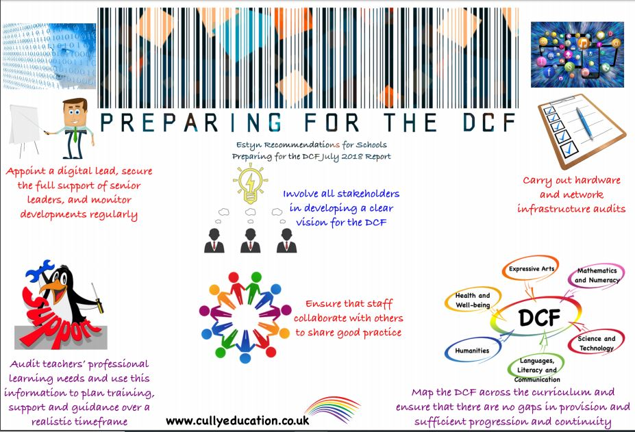 Preparing for the DCF - Estyn's recommendations for schools