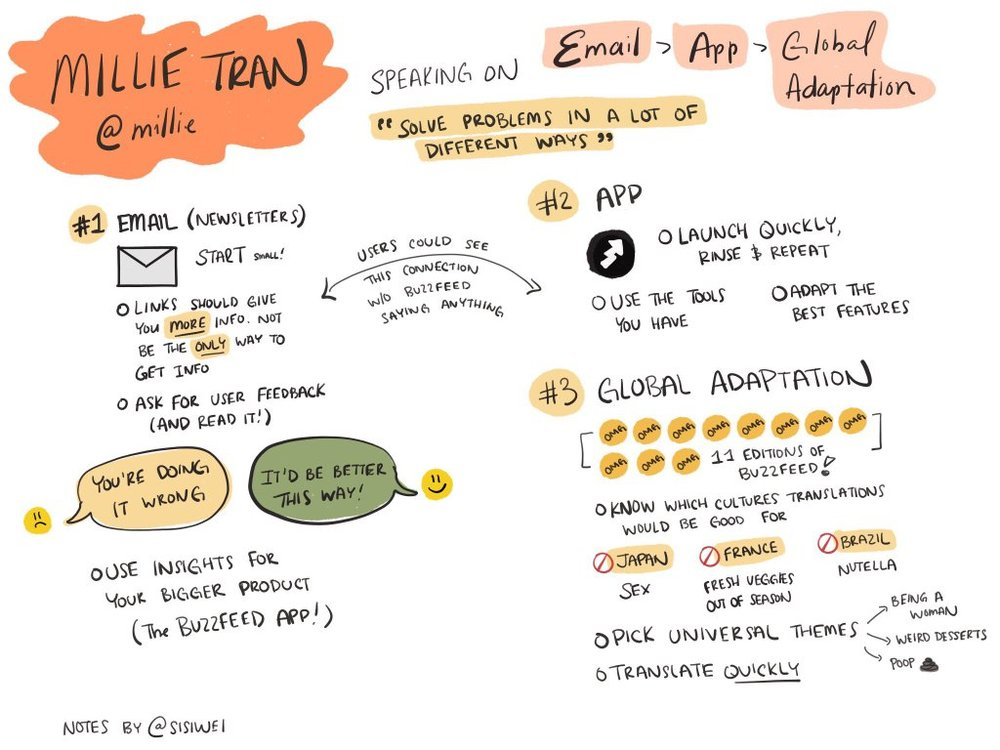 Thanks to Sisi Wei for this ace visual summary of my SND talk!