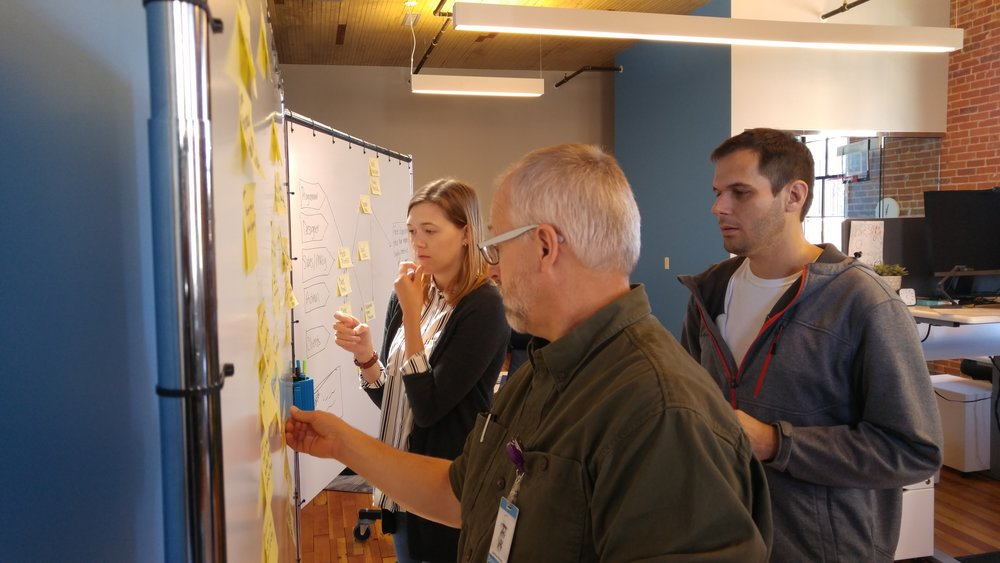 BrandHoot brainstorming session.