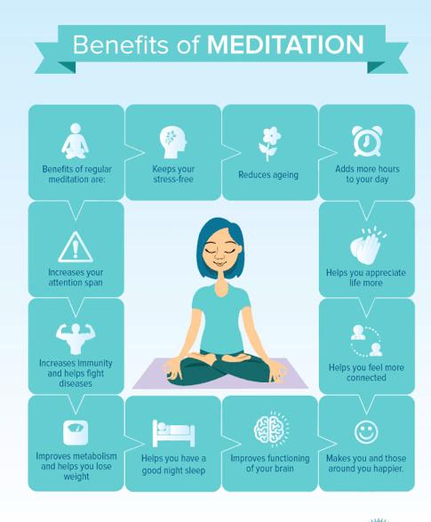 benefits of meditation.png