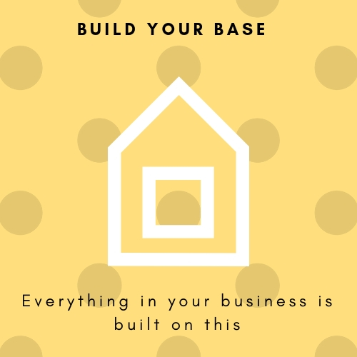 Module 2 - BUILD YOUR BASE - This is the module we actually start building a base upon which everything else you do in your business rests upon.There are key questions you'll be asked to think about that will frame up your approach to every single piece of your business:The further you dig into who you really are, and what you really want from your business, and how you really want to serve your clients, the clearer every other step in this process will become.