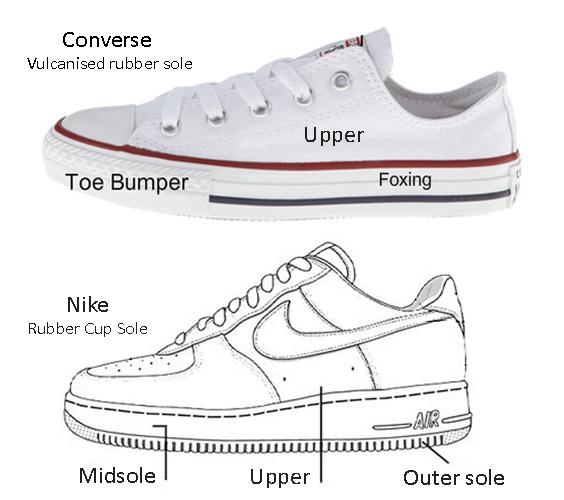 shoe_anatomy.jpg