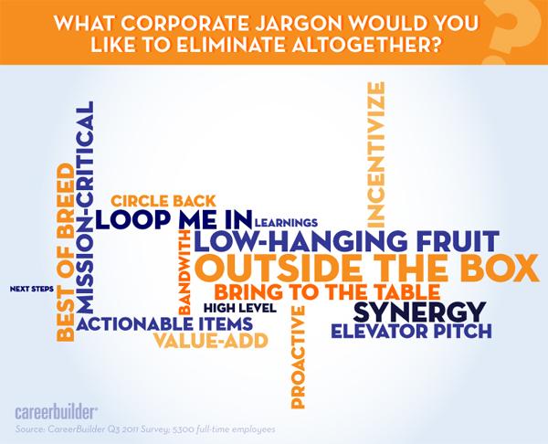 JargonWordCloud.jpg
