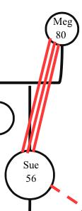 Figure 4: Fusion