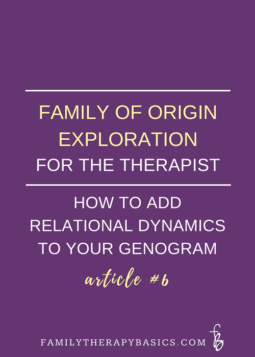 Genogram Relational Dynamics