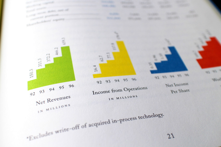 Brightly colored financial graphs.