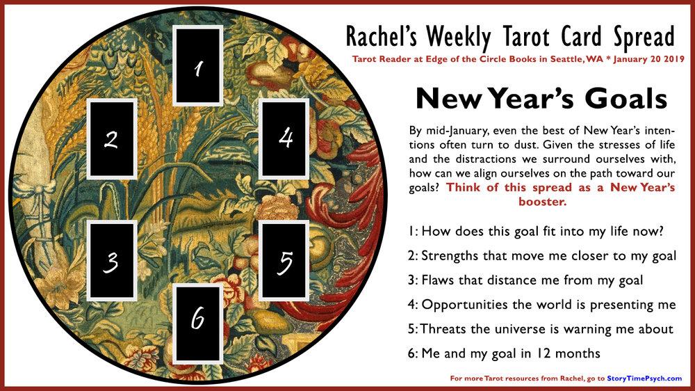 Tarot Spread Jan192019.jpg