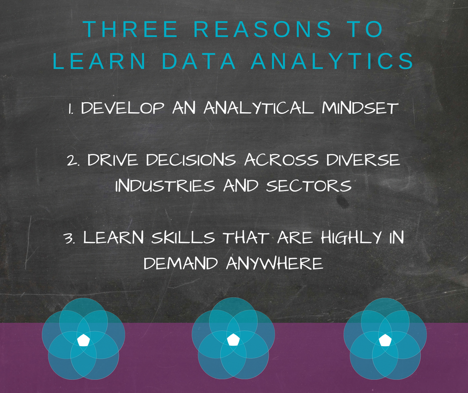 Three Reasons to Learn Data Analytics.png