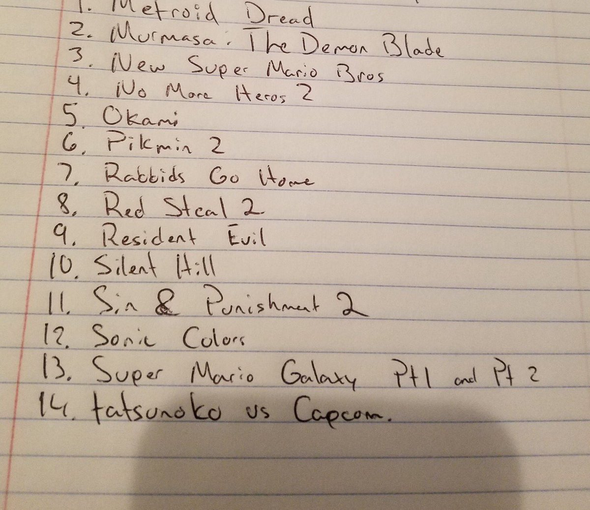 Coloring book tracklist chance the rapper - Rumored Tracklist Or A Samples List For Kanye West S Turbo Grafx 16 From Pete S Instagram