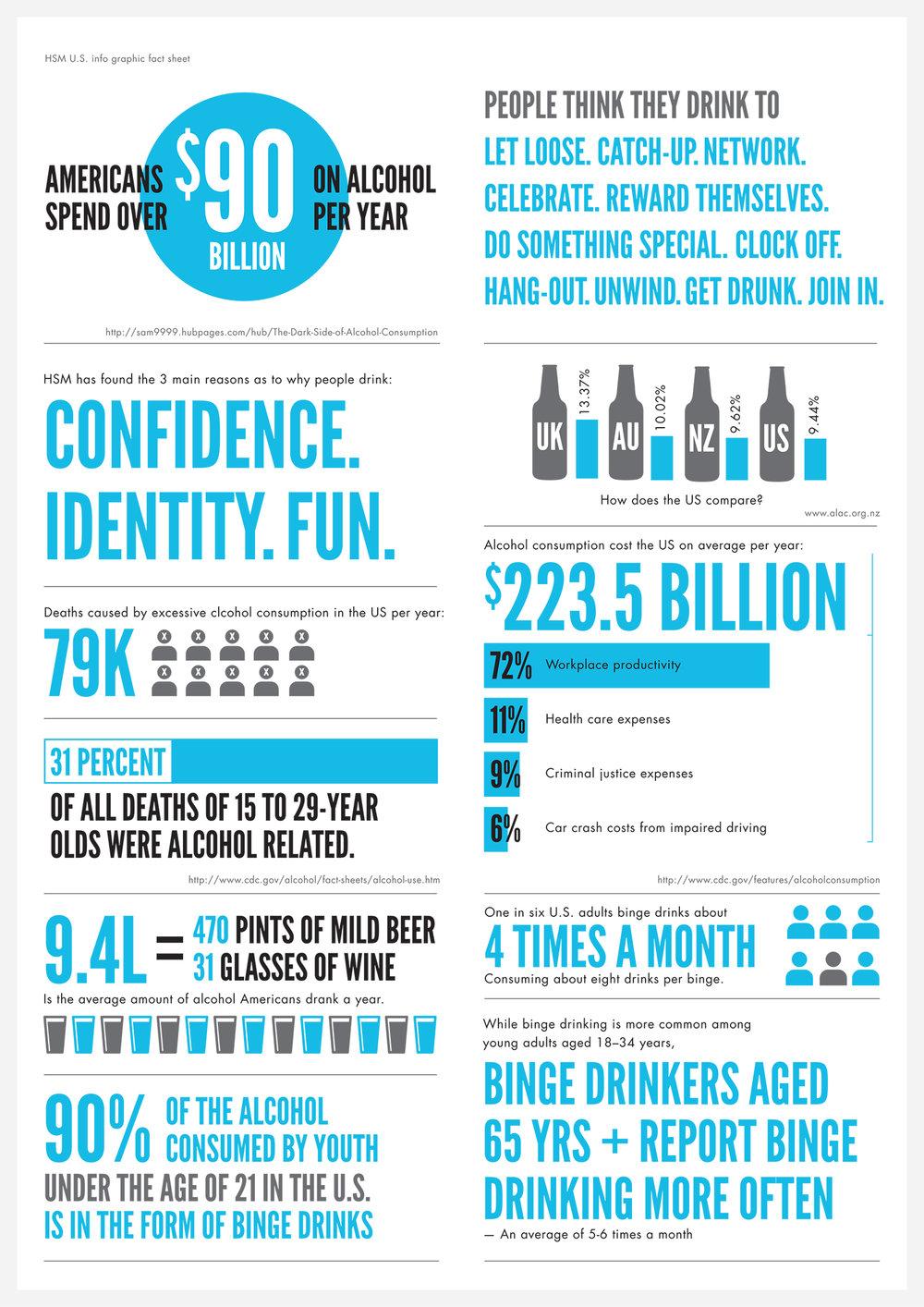 US-DRINKING-STATS.jpg