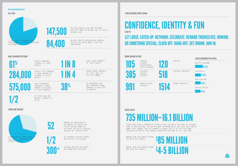 Infographic_NZ_draft1.jpg