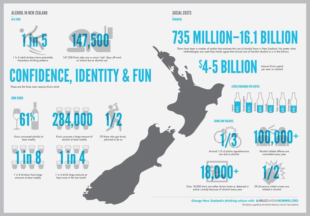 Infographic_NZ_draft3.jpg