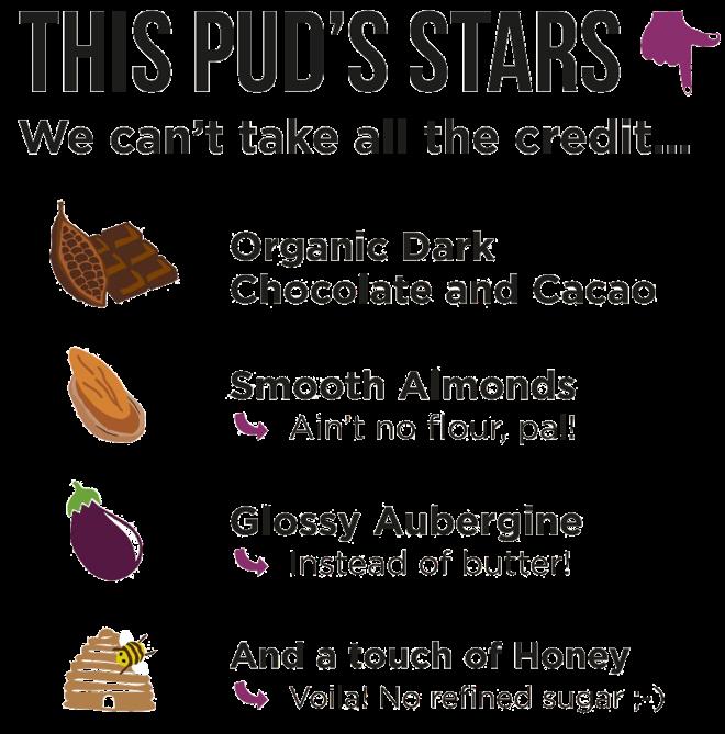 Aubergine stars 2.png