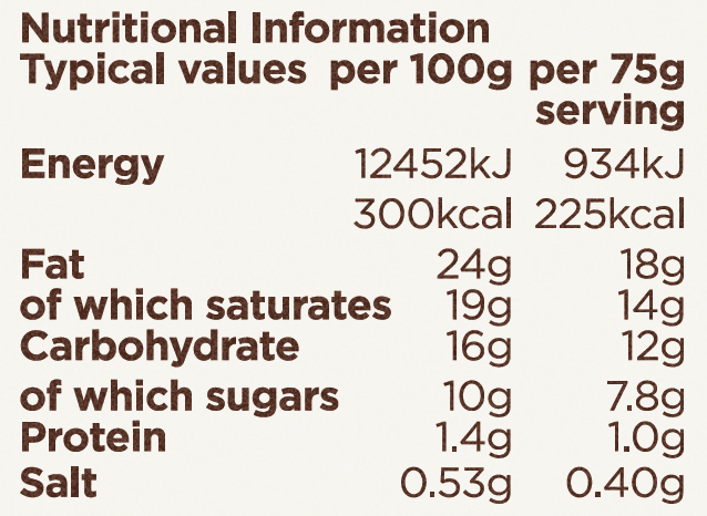 salted caramel nutritional information.png