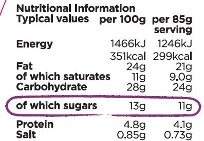 fondant nutritionals.png