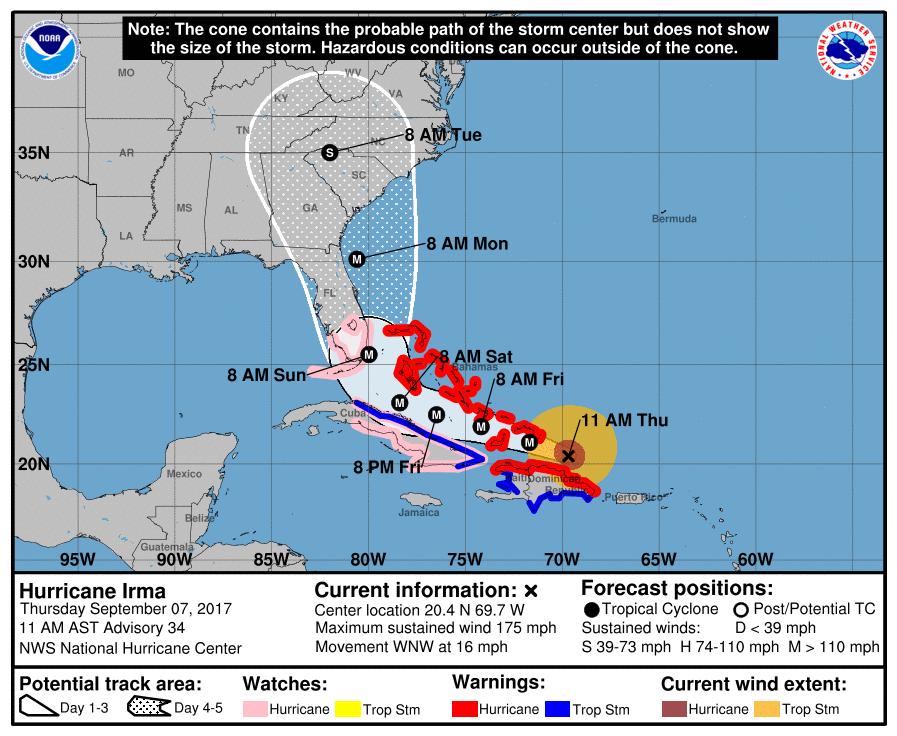 Irma forecase Miami..png