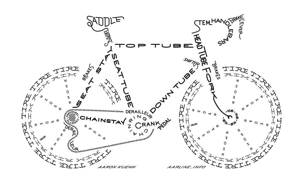 Bike Topography.jpg