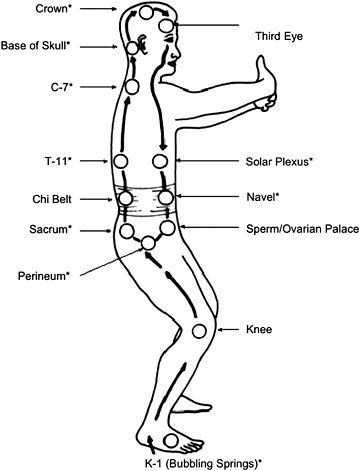 qigong_illustration.jpg