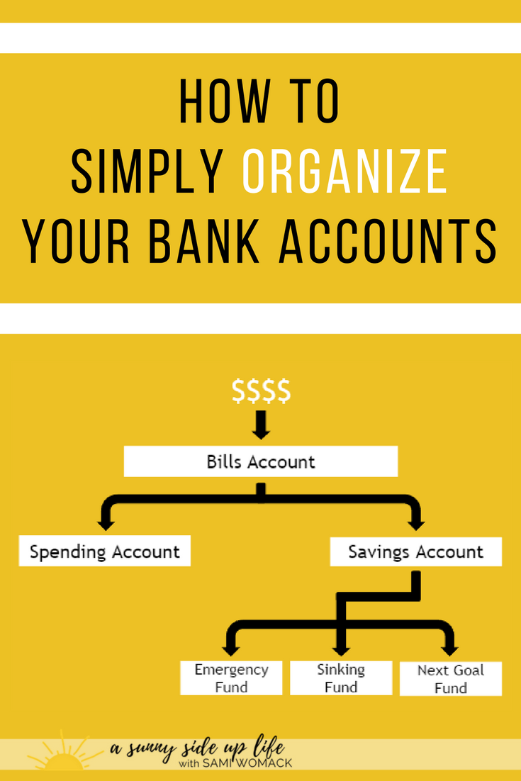 How I organize my bank accounts | Sami Womack | checking account | savings account |emergency fund | debit card | cash system | envelope system | budget | how to | where to start | dave rasmey | family budget | get started | pay off debt | save money | mom hacks | start a budget | organize budget | budgeting for beginners | where to start with budgeting | motherhood
