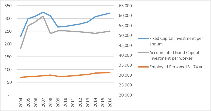 UK's Economy Impact