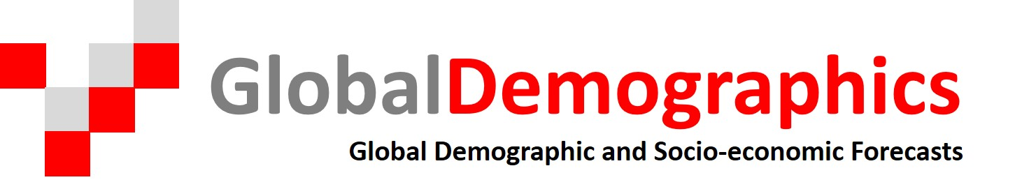 Global Demographics