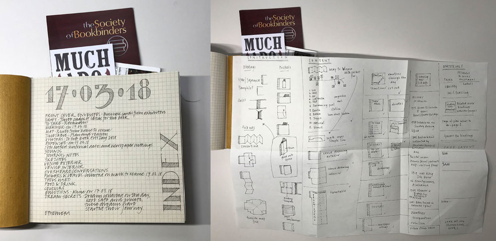Index page First ideas and development drawings. A3 layout sheets, glued onto strips of kraft paper which are drilled and bound into the book.