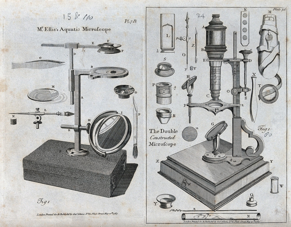 Optics: two kinds of specialist microscope. Engraving, 1787, by Goodnight after Milne.  Credit: Wellcome Collection