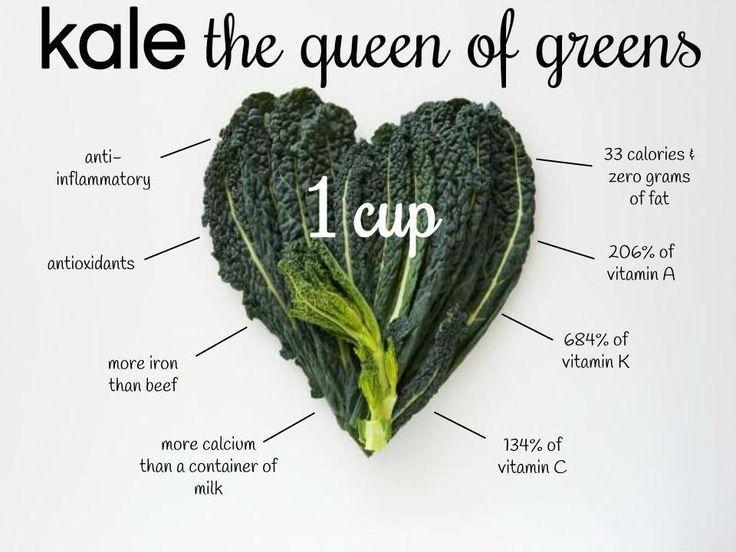 Kale: Benefits