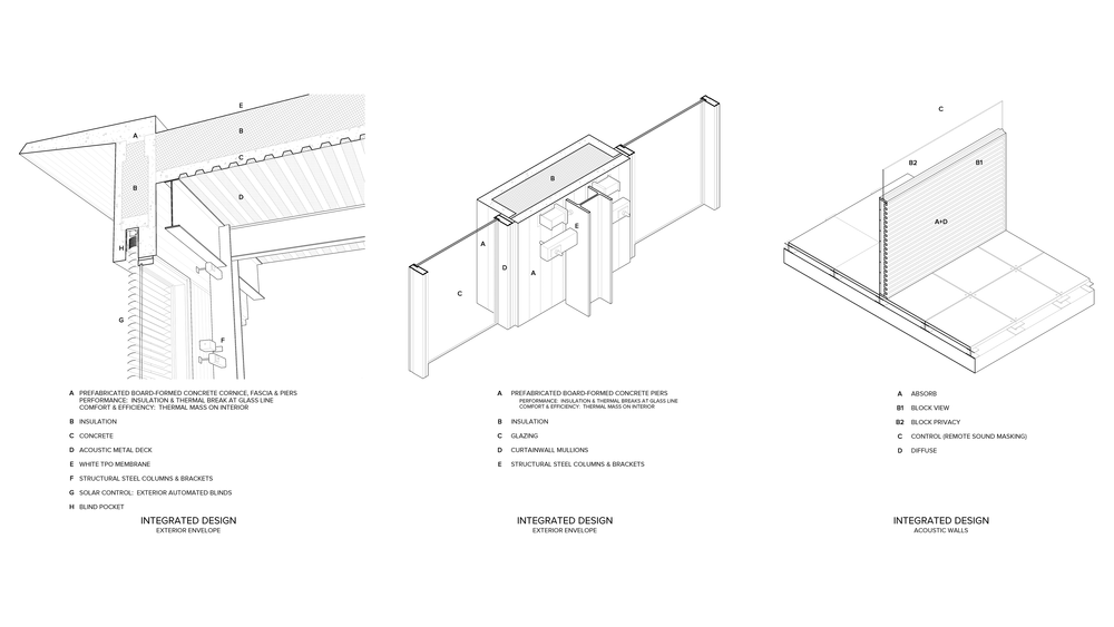 Google at 1212 Bordeaux, Integrated Design, Details