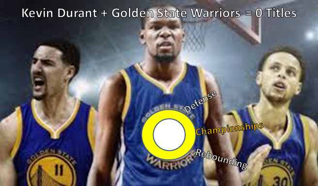 Kevin Durant + Golden State Warriors = 0 Titles