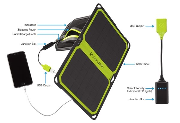 Nomad 7 Plus Powering | Tiny Solar Generator | Tiny Life Supply.jpg