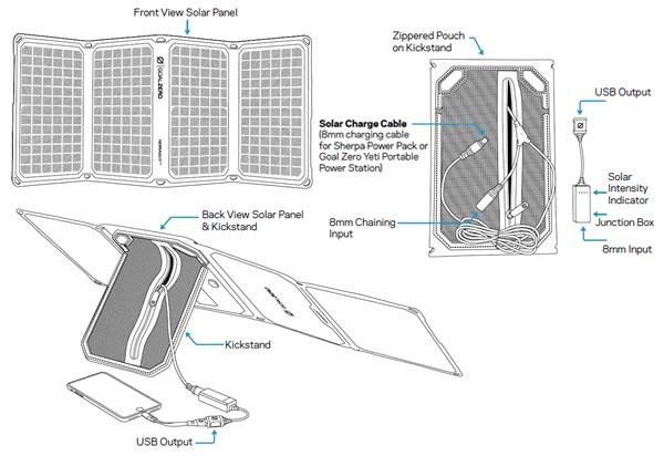 Nomad 28 Plus Powering | Tiny Solar Genertor | Tiny Life Supply.jpg