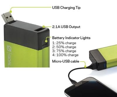 Flip 30 Powering | Tiny House Solar Kit | Tiny Life Supply.jpg