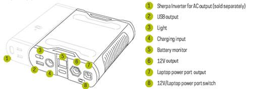 Sherpa 50 Map | Tiny Solar Generator | Tiny Life Supply.jpg