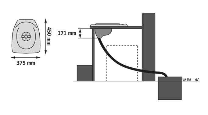 Separett Privy Dimensions | Composting Toilet | Tiny Life Supply.png