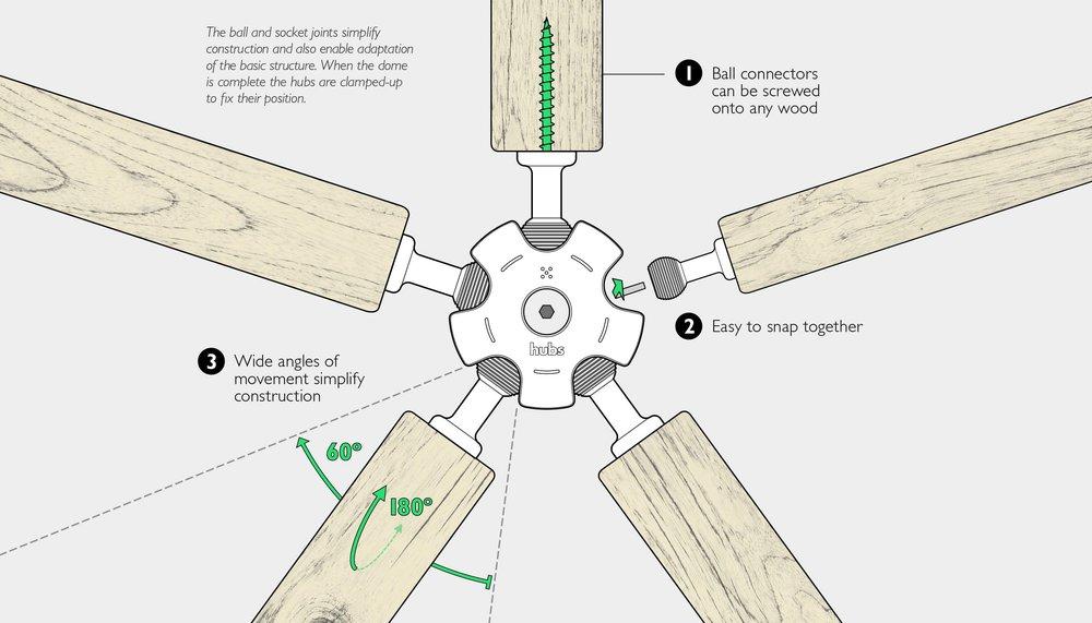 Hubs DIY Garden Kit Diagram | Geodesic Dome | Tiny Life Supply.jpg