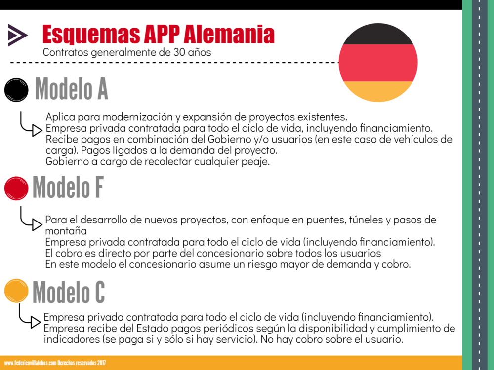 Alemania PPP