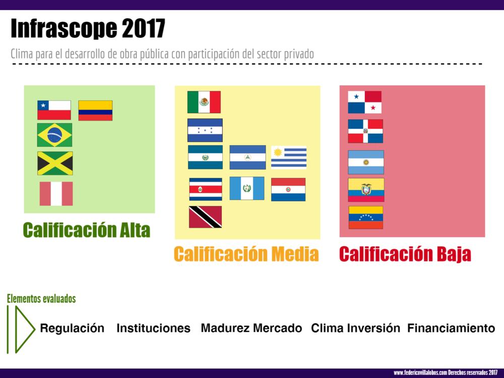 Chile #1 en ambiente para desarrollo de APPs.