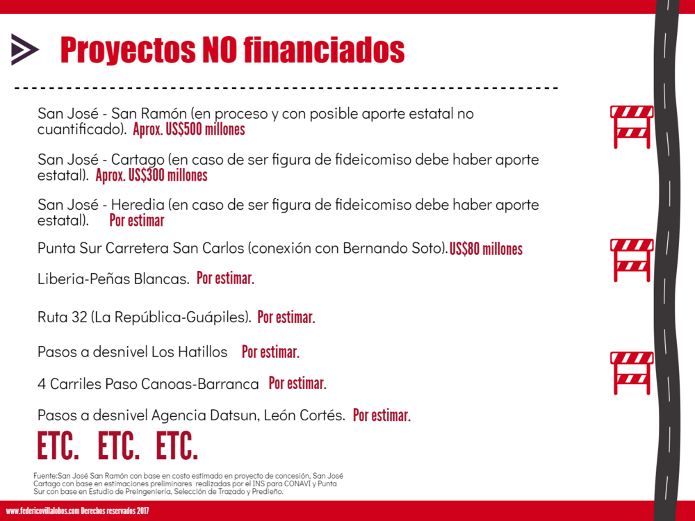 No financiados