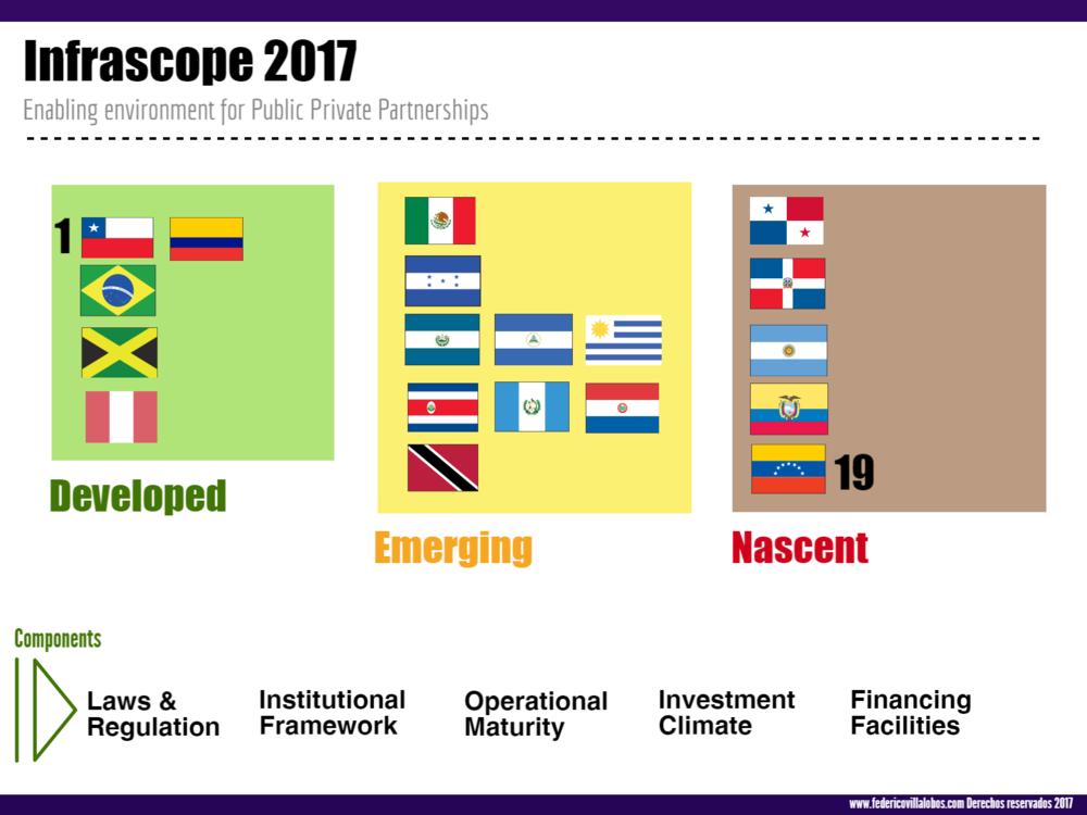 Infrascope