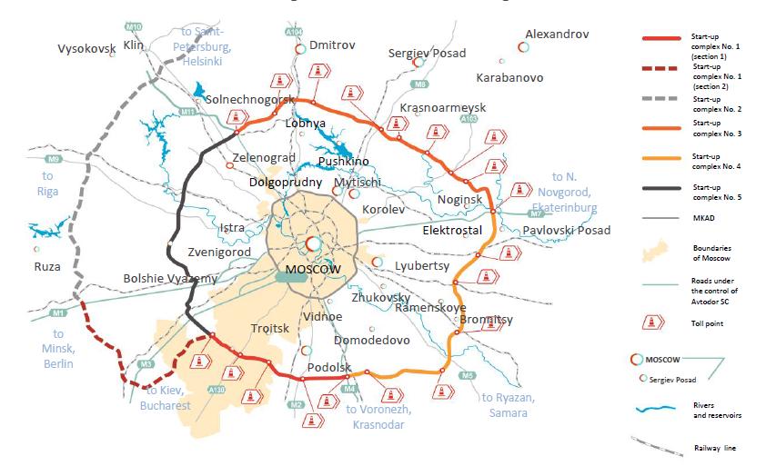 Fuente: AVTODOR Russian Highways.