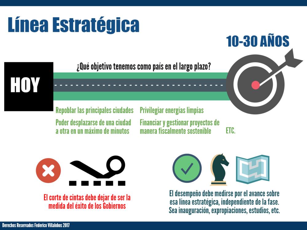 Línea Estratégica.png