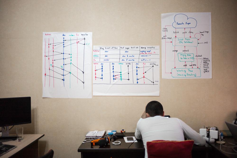 Startup: Wandio.com