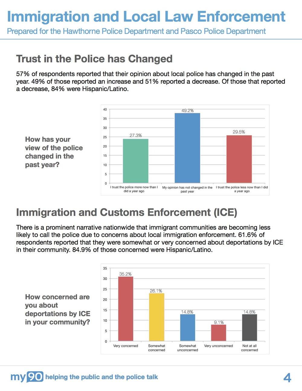 Immigration Report 4.jpg