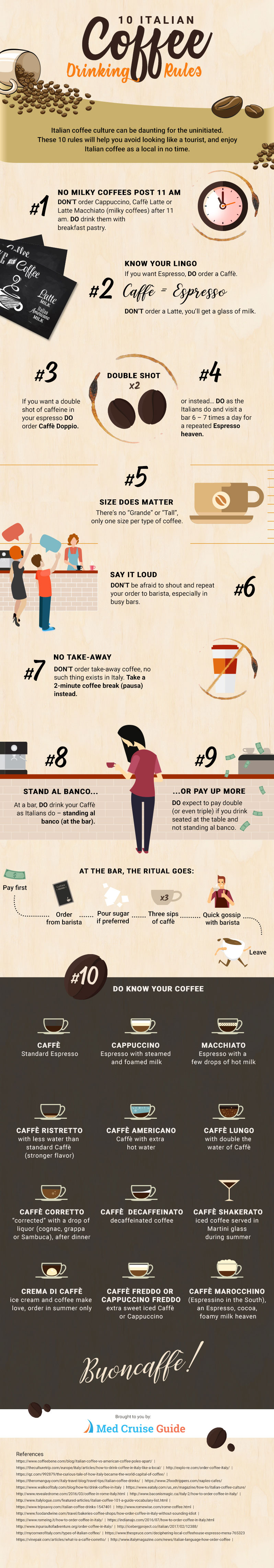 Infographic-10-Italian-Coffee-Drinking-Rules.jpg