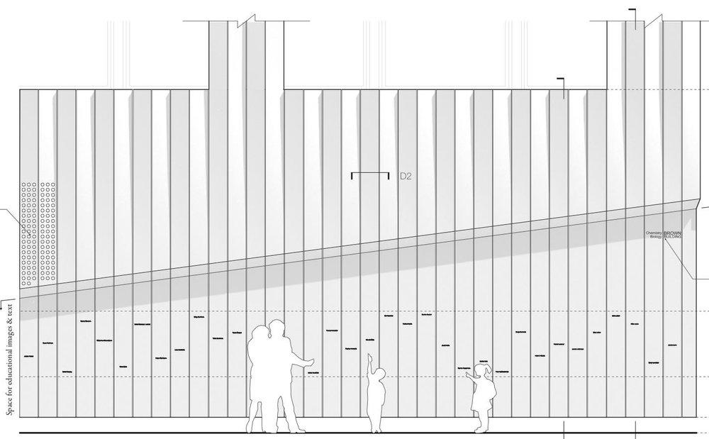 Detail elevation