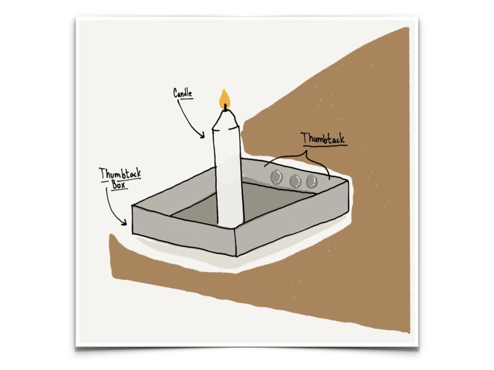 CandleProblem_Solution.png