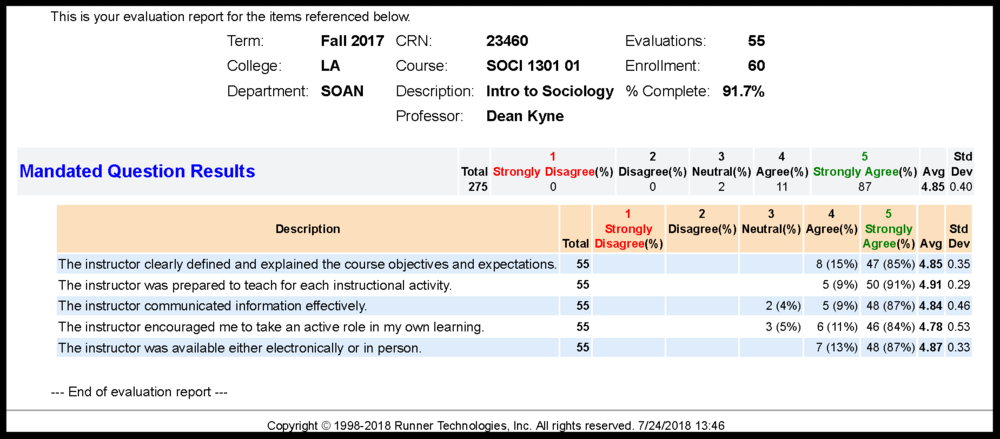 1301 Intro to Sociology_Dean Kyne_Fall 2017.png