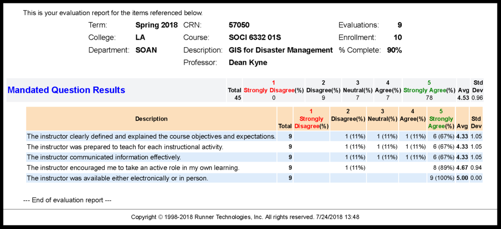 6332 GIS for Disasters_Dean Kyne_Spring 2018.png